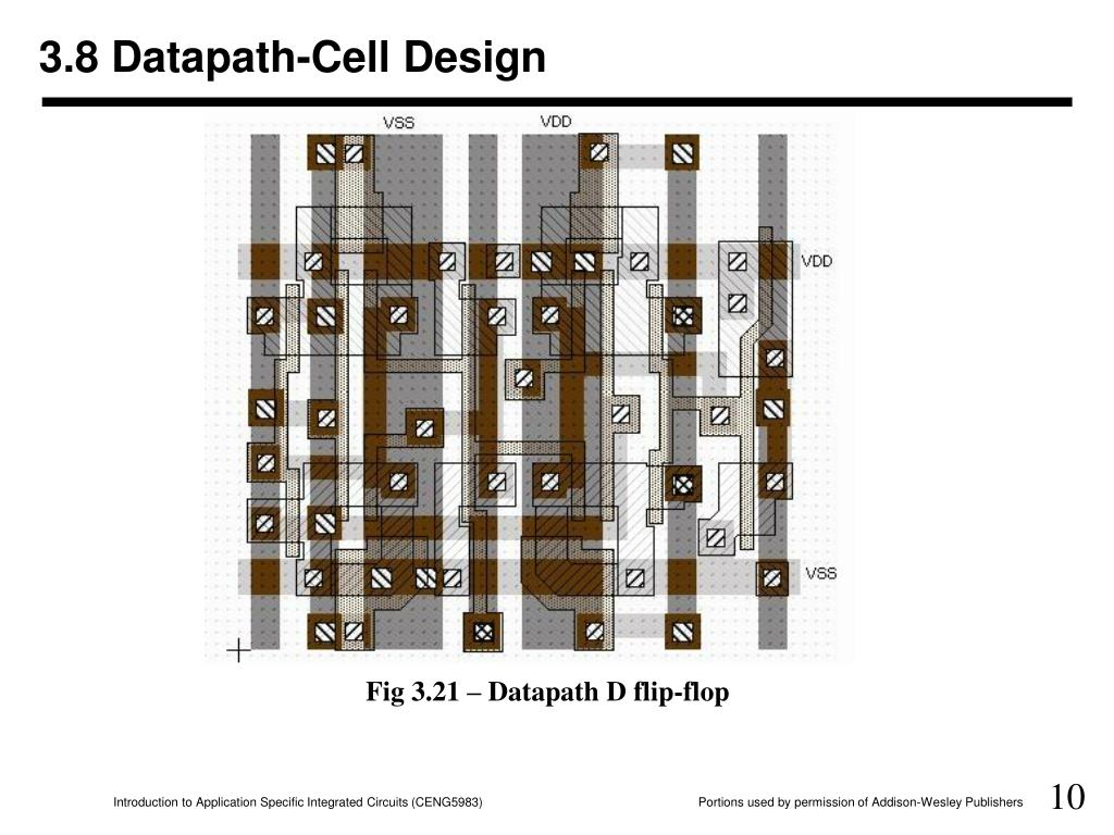 3.8 Datapath-Cell Design