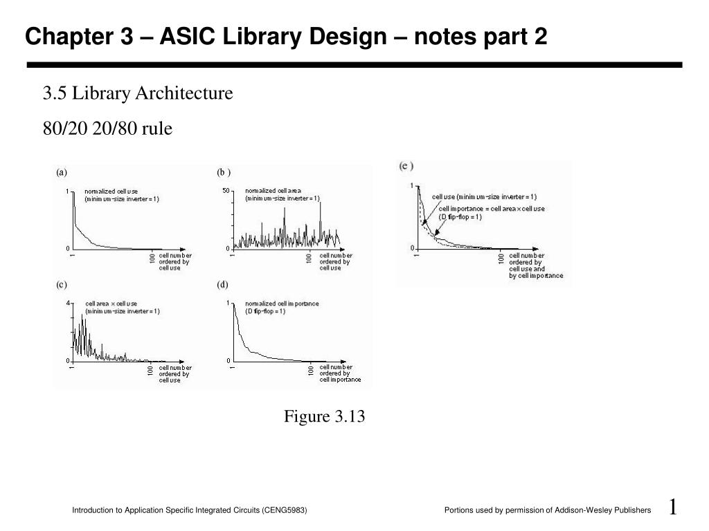 Chapter 3 – ASIC Library Design – notes part 2