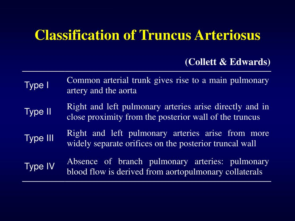 Classification of Truncus Arteriosus