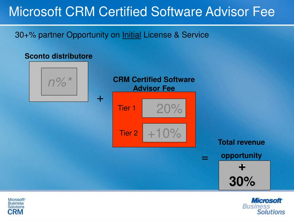 Microsoft CRM Certified Software Advisor Fee