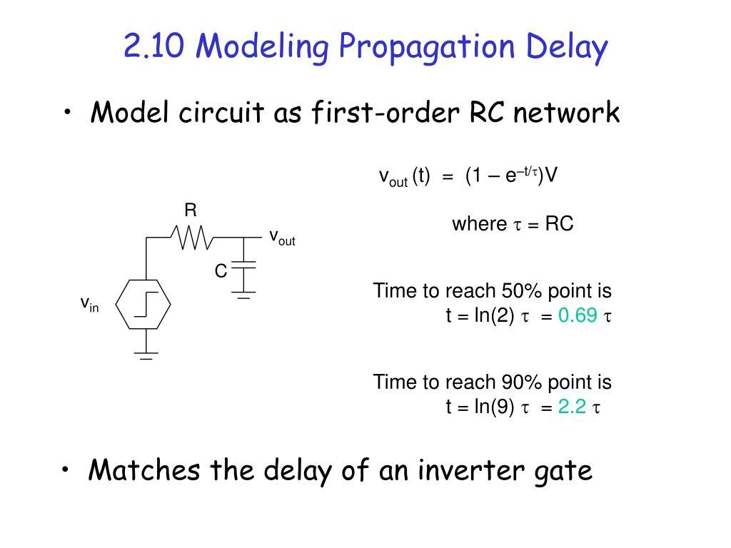 2.10 Modeling Propagation Delay