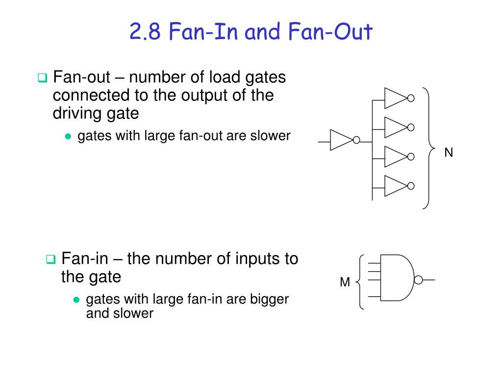 Fan-out – number of load gates connected to the output of the driving gate
