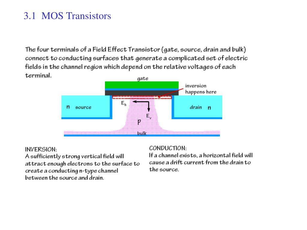 3.1  MOS Transistors