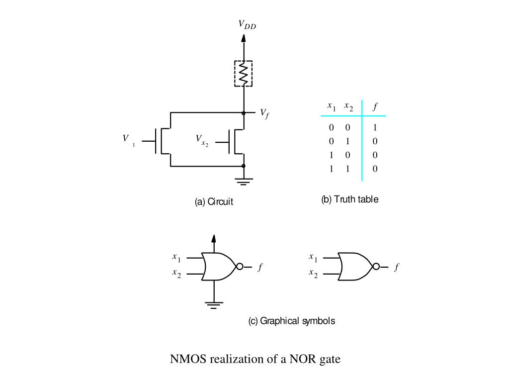 NMOS realization of a NOR gate