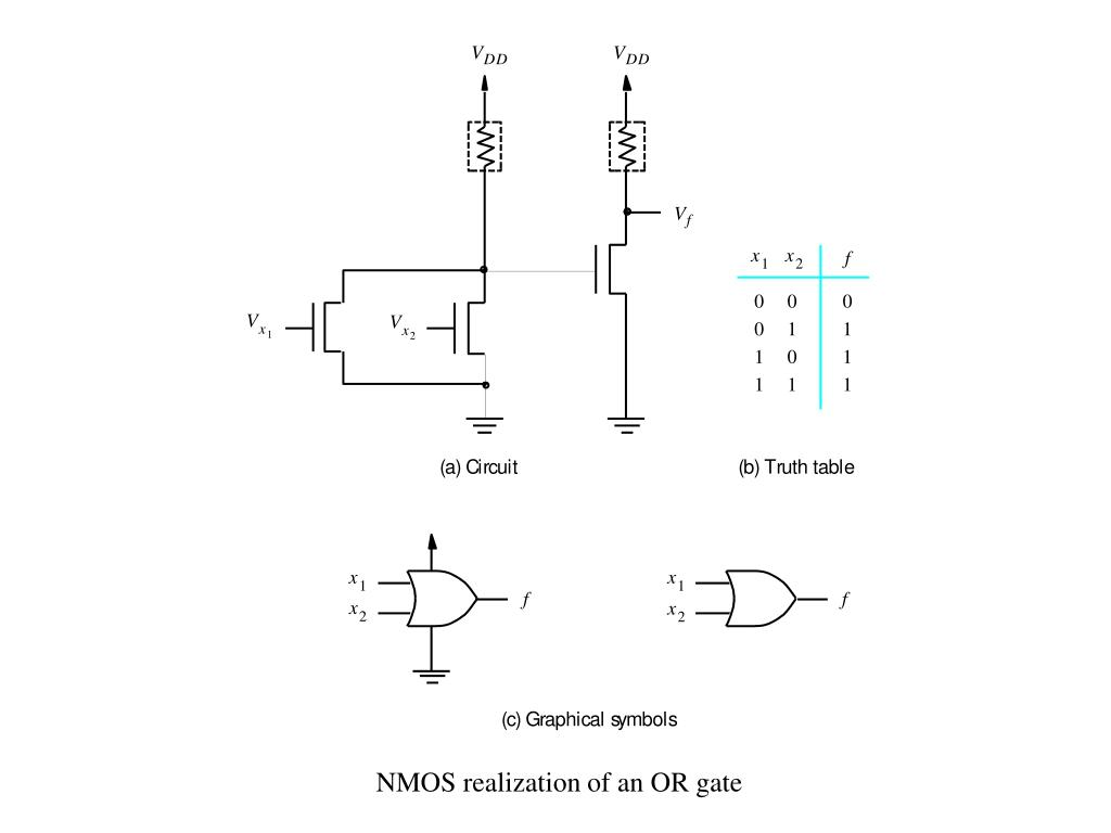 NMOS realization of an OR gate