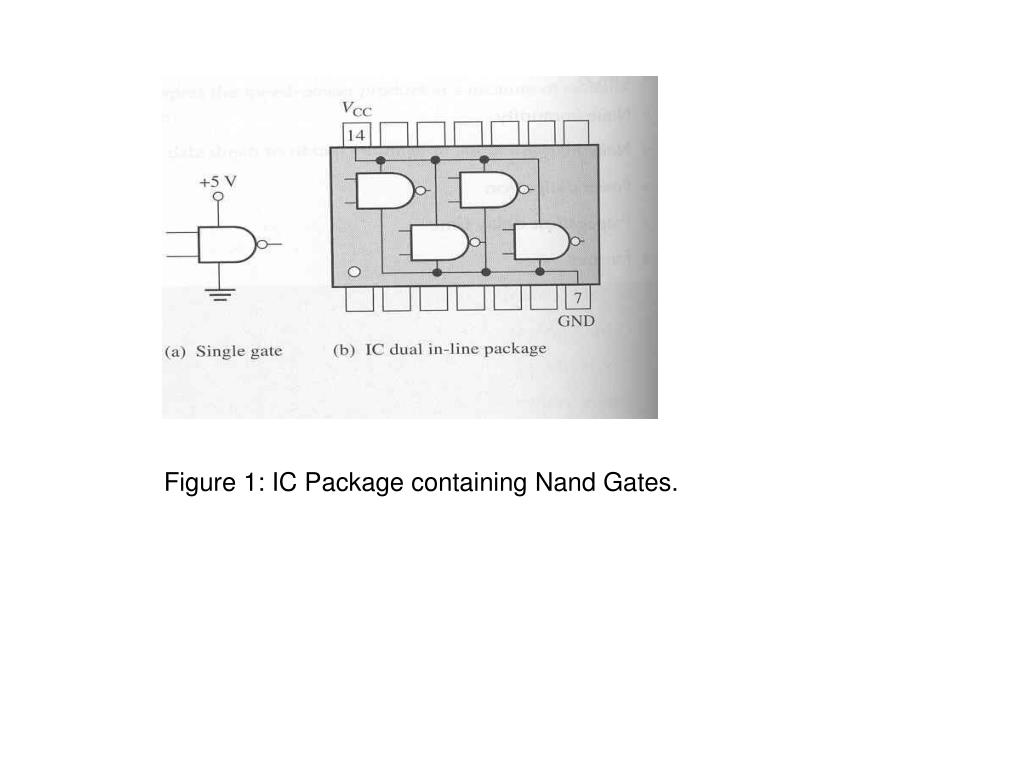 Figure 1: IC Package containing Nand Gates.