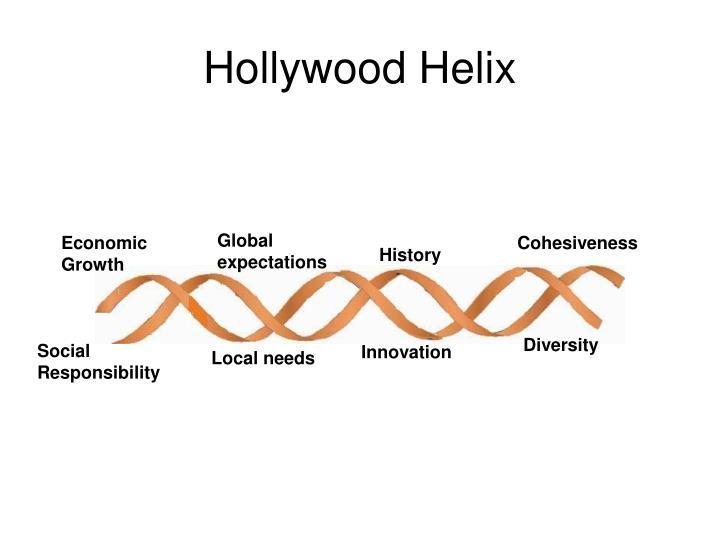 Hollywood Helix