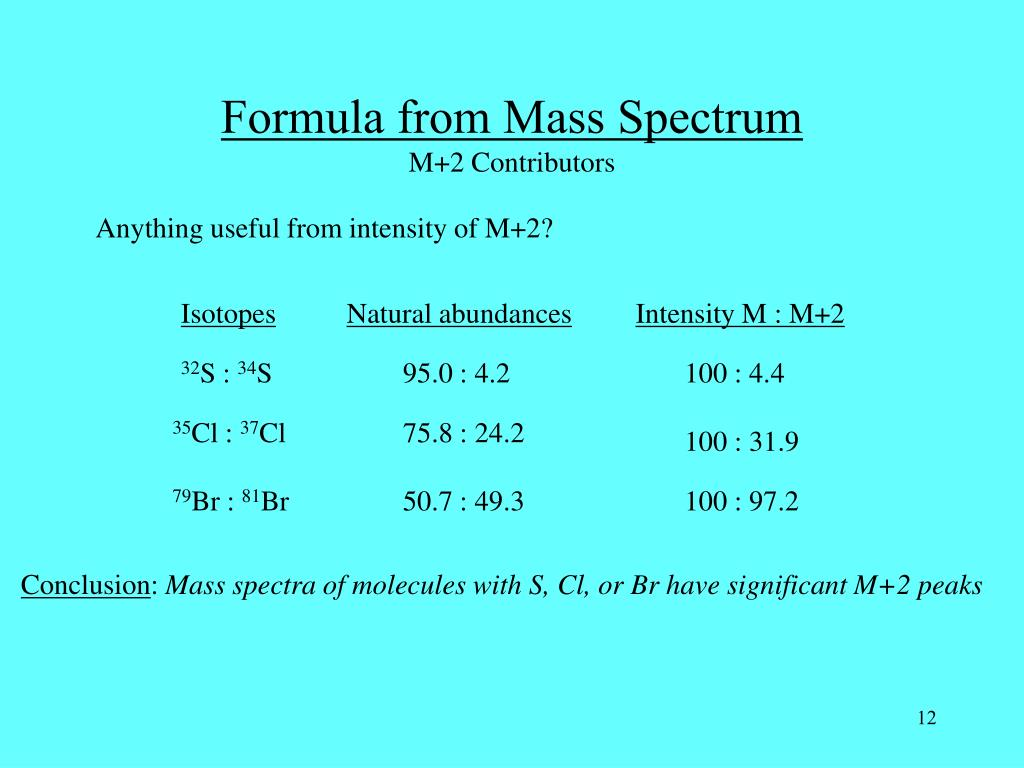 Formula from Mass Spectrum