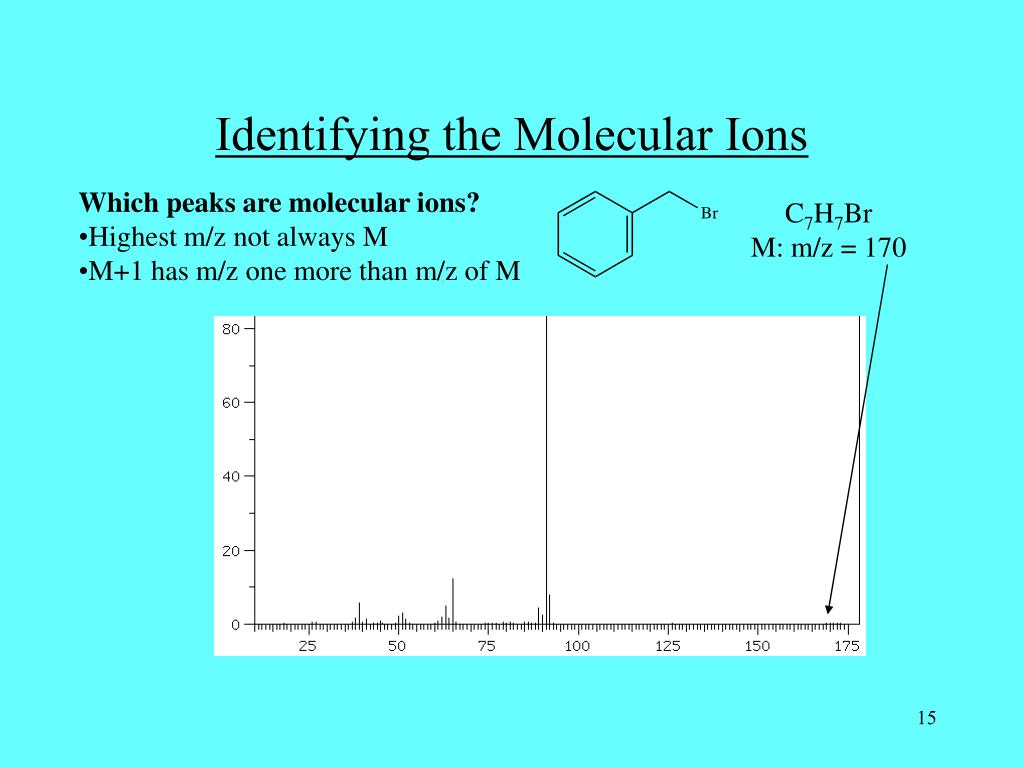 Identifying the Molecular Ions