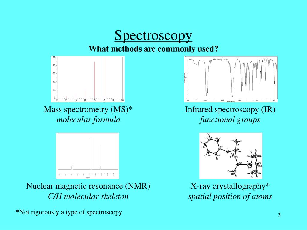 Mass spectrometry (MS)*