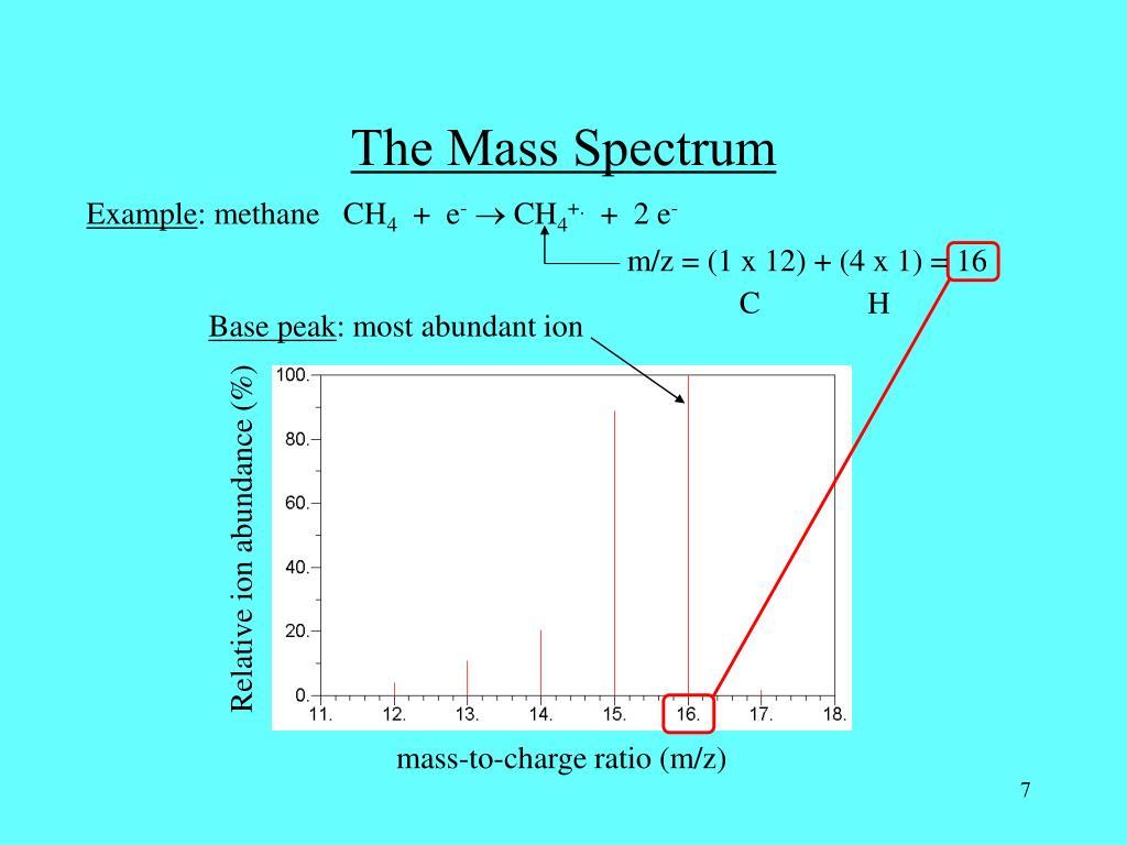 m/z = (1 x 12) + (4 x 1) = 16