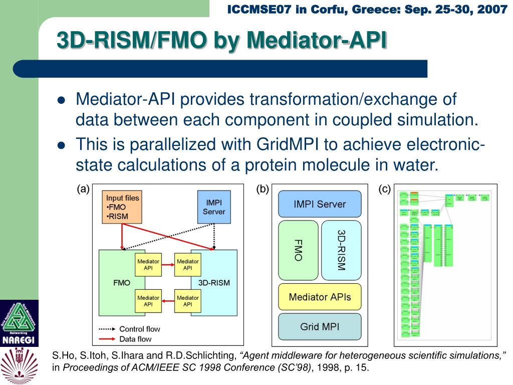 3D-RISM/FMO by Mediator-API