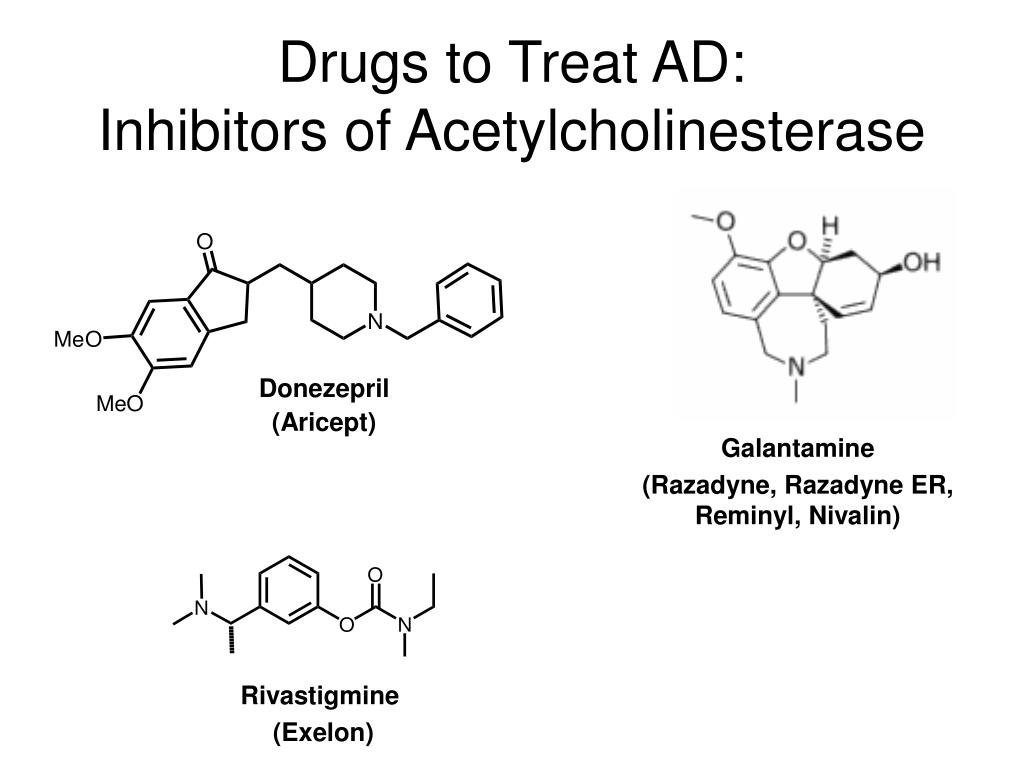 Drugs to Treat AD: