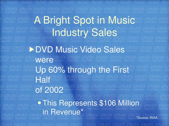 A Bright Spot in Music Industry Sales