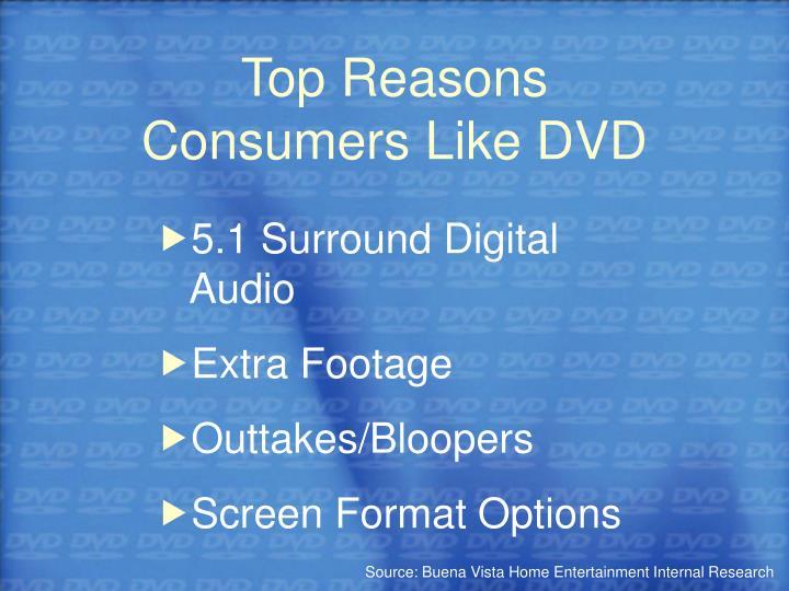 Top Reasons