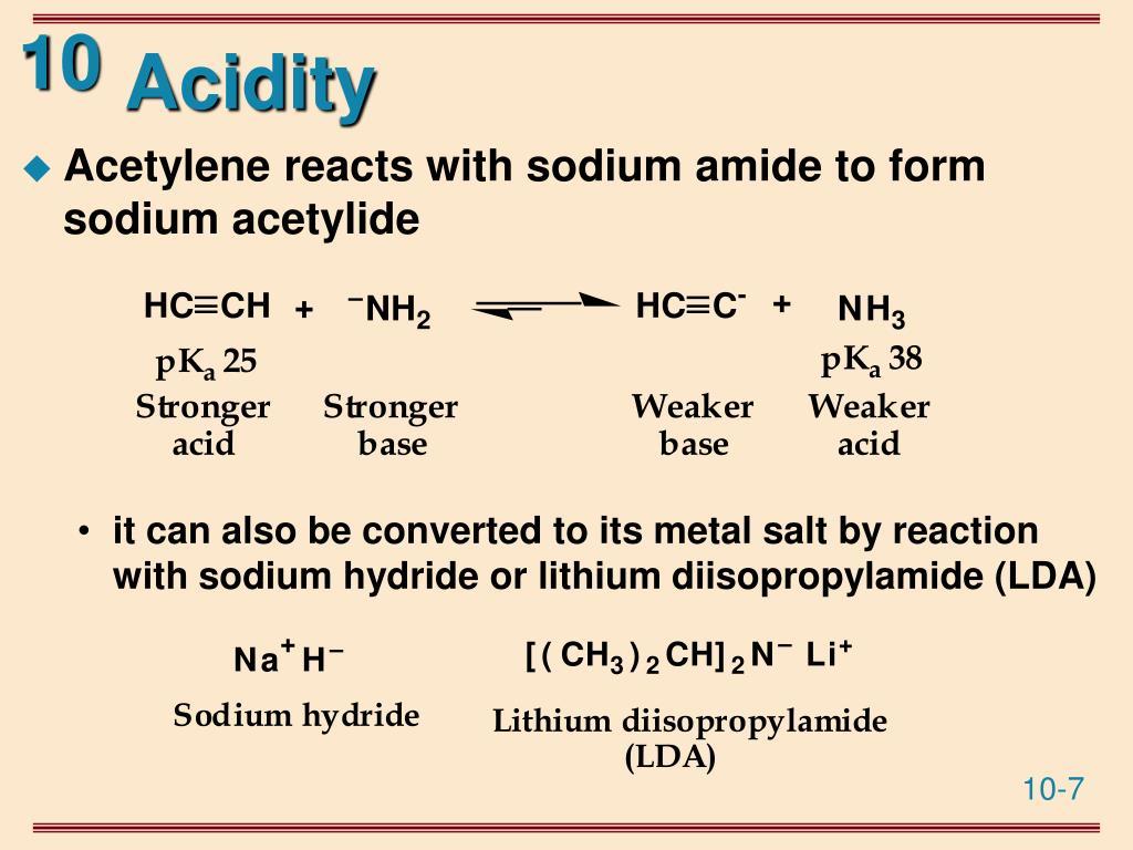 Acidity