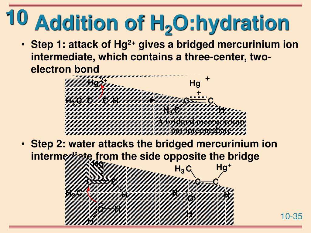 Addition of H