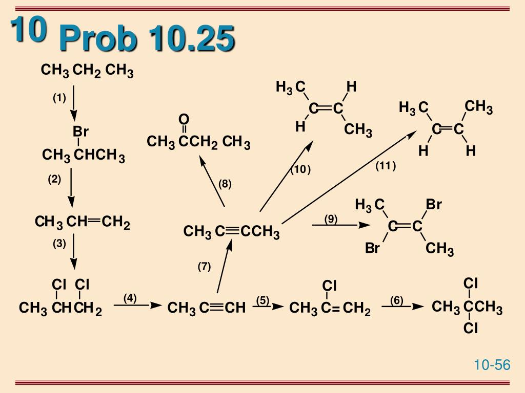 Prob 10.25