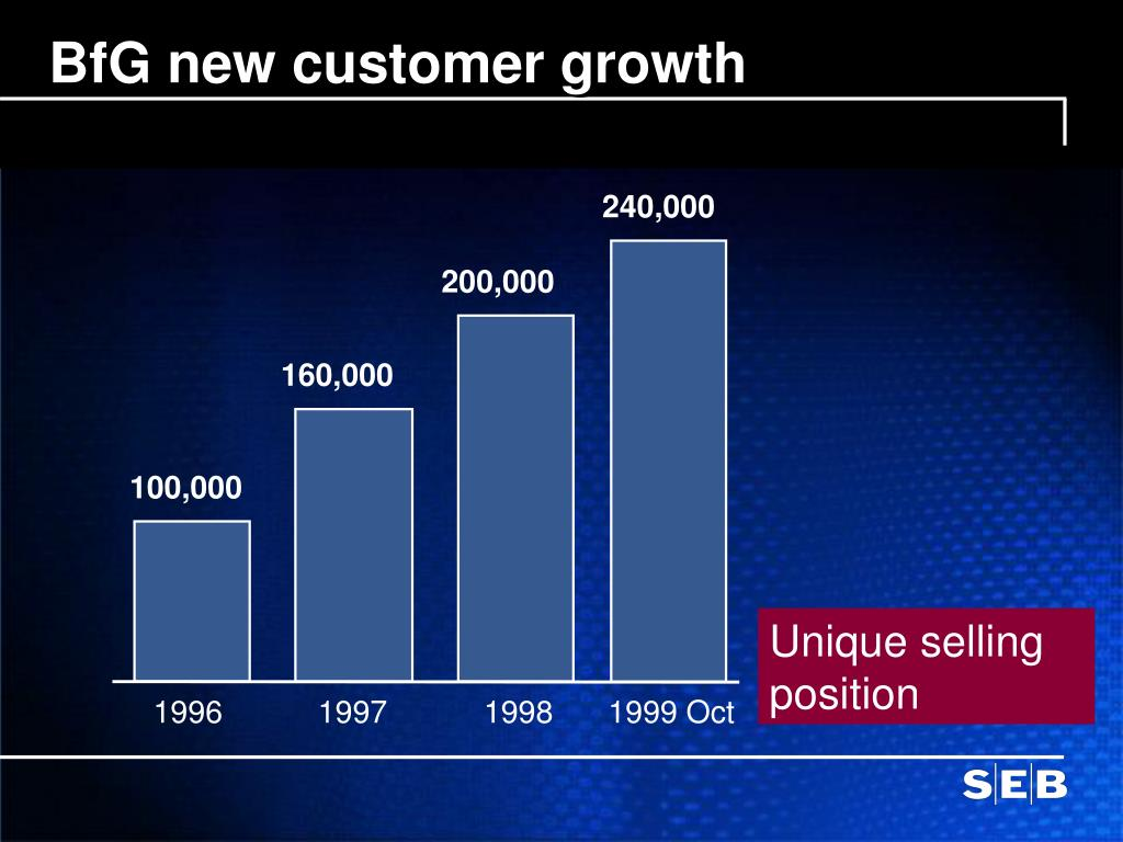 BfG new customer growth