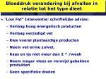 bloeddruk verandering bij afvallen in relatie tot het type dieet46