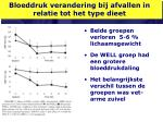 bloeddruk verandering bij afvallen in relatie tot het type dieet47