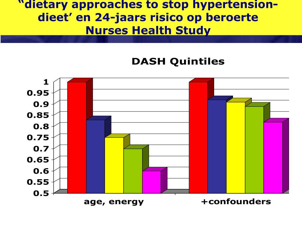 """""""dietary approaches to stop hypertension-dieet' en 24-jaars risico op beroerte"""