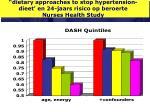dietary approaches to stop hypertension dieet en 24 jaars risico op beroerte nurses health study