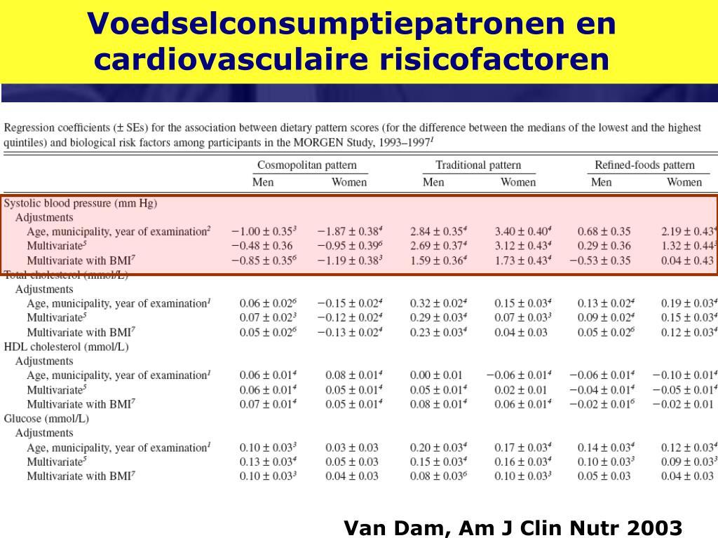 Voedselconsumptiepatronen en cardiovasculaire risicofactoren