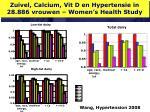 zuivel calcium vit d en hypertensie in 28 886 vrouwen women s health study24