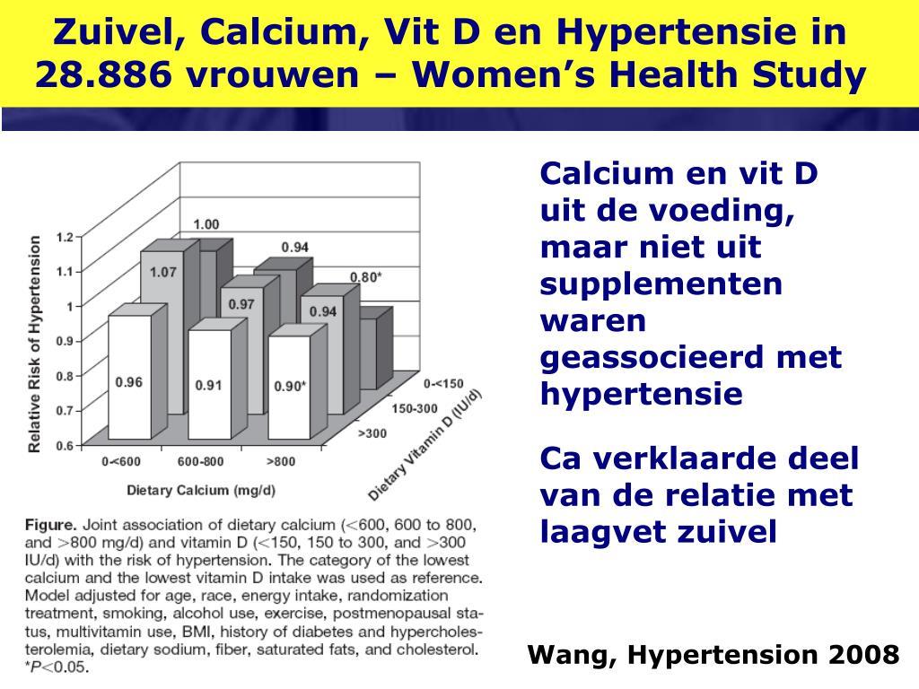 Zuivel, Calcium, Vit D en Hypertensie in 28.886 vrouwen – Women's Health Study