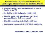 zuivel en de 15 jaars incidentie van verhoogde bloeddruk in de cardia study