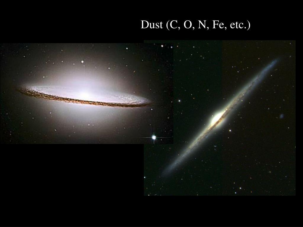 Dust (C, O, N, Fe, etc.)