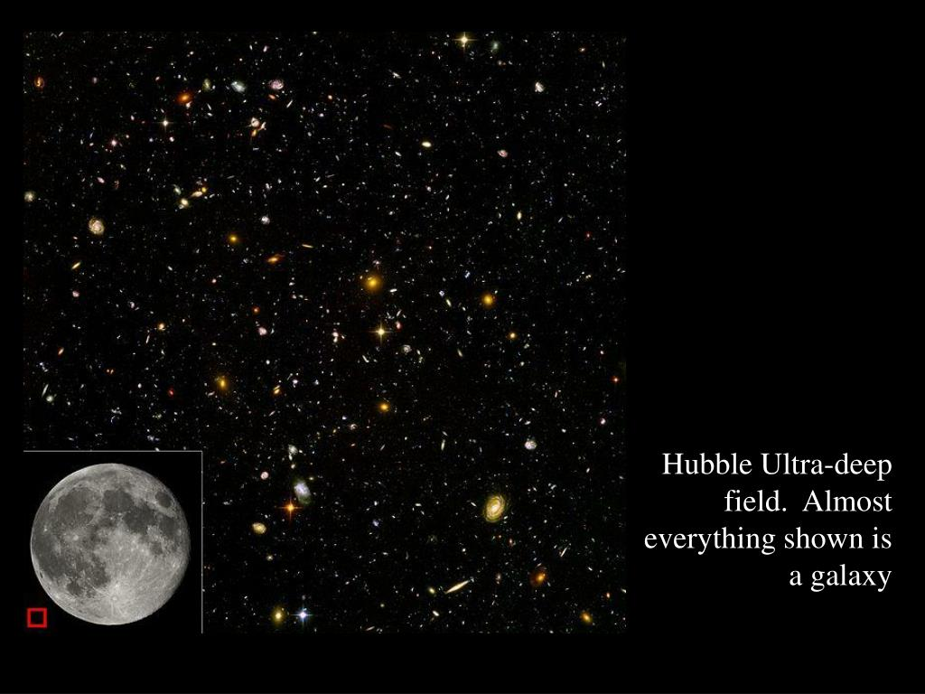 Hubble Ultra-deep field.  Almost everything shown is a galaxy