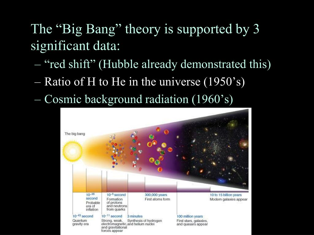 "The ""Big Bang"" theory is supported by 3 significant data:"