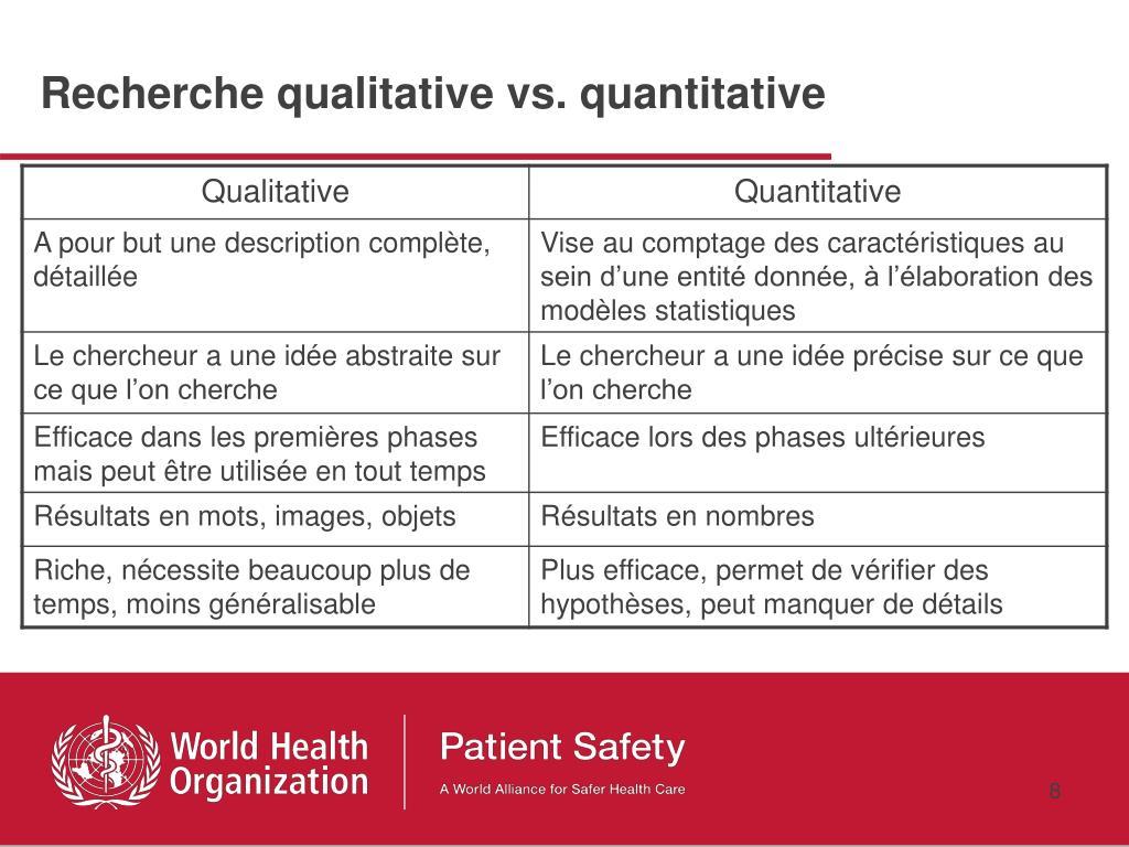 Recherche qualitative vs. quantitative