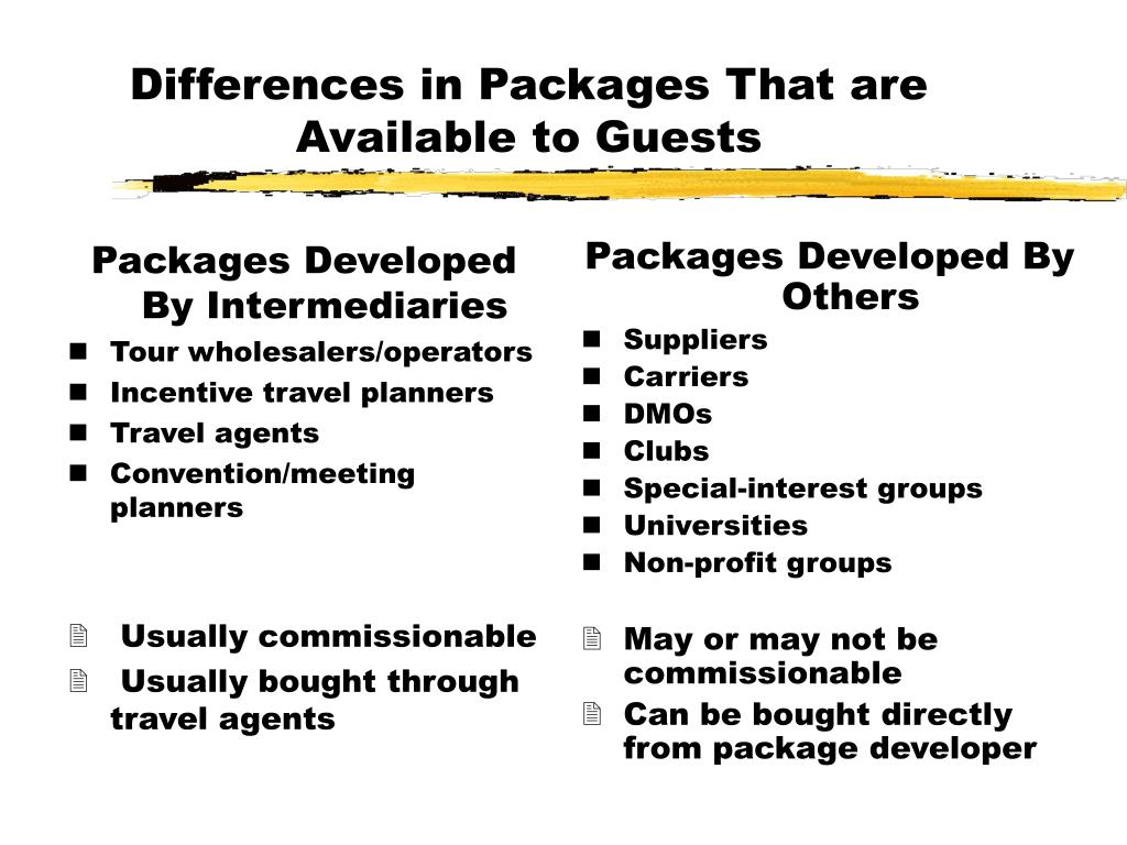 Packages Developed By Intermediaries