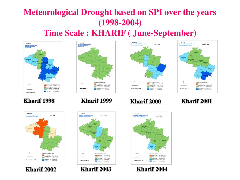 Meteorological Drought based on SPI over the years (1998-2004)