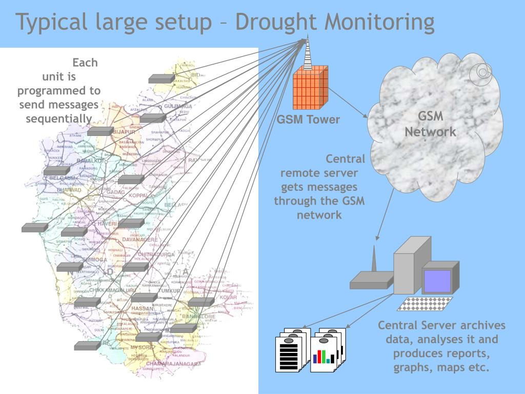 Typical large setup – Drought Monitoring