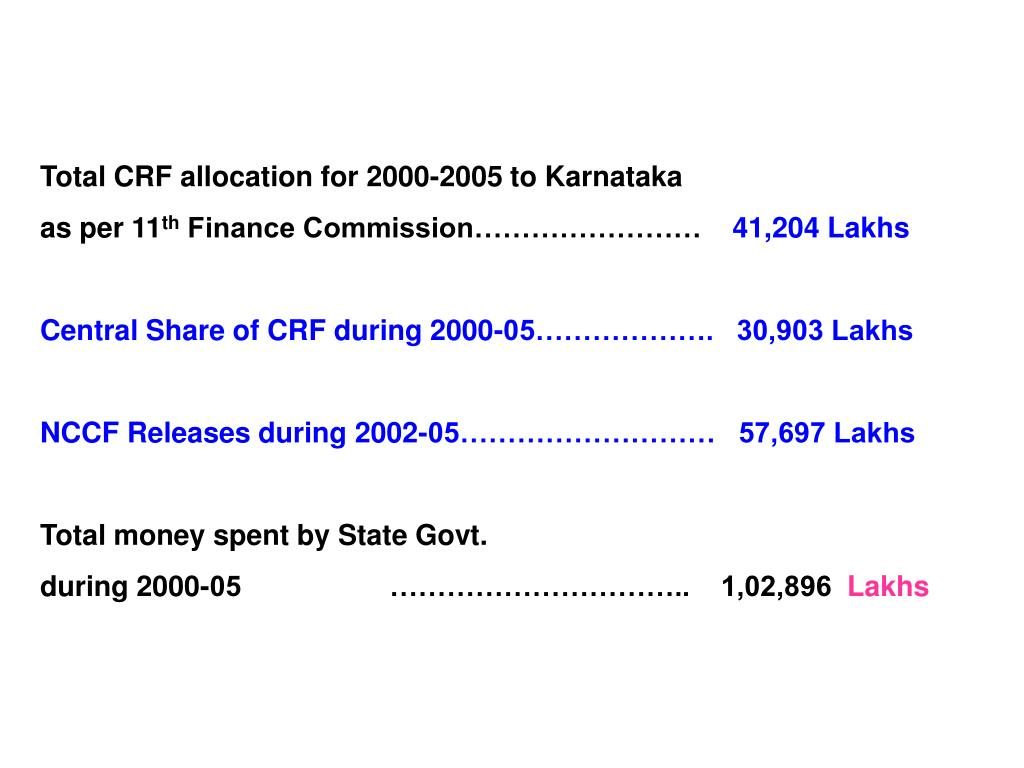Total CRF allocation for 2000-2005 to Karnataka