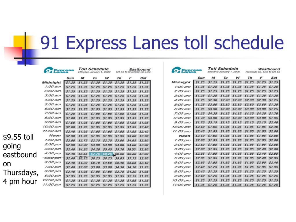 91 Express Lanes toll schedule