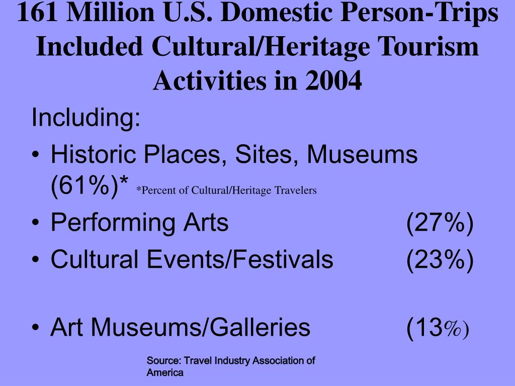 161 Million U.S. Domestic Person-Trips Included Cultural/Heritage Tourism Activities in 2004
