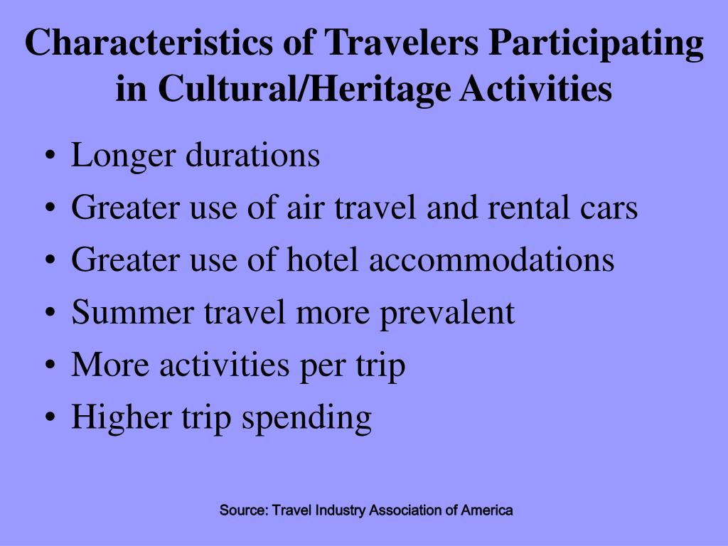 Characteristics of Travelers Participating in Cultural/Heritage Activities