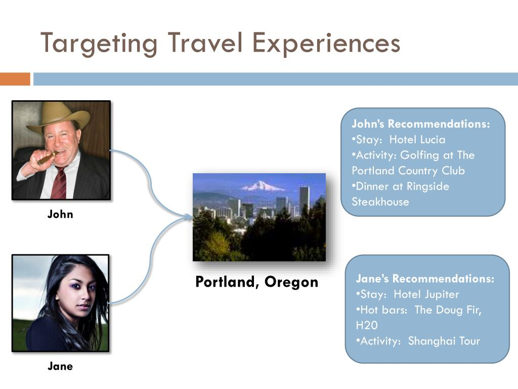 Targeting Travel Experiences