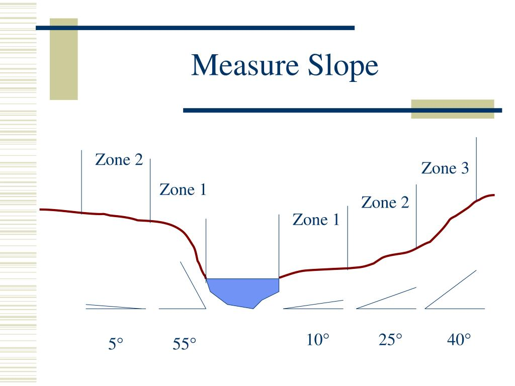 Measure Slope