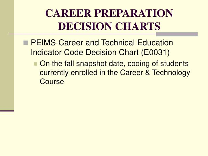 Career preparation decision charts3