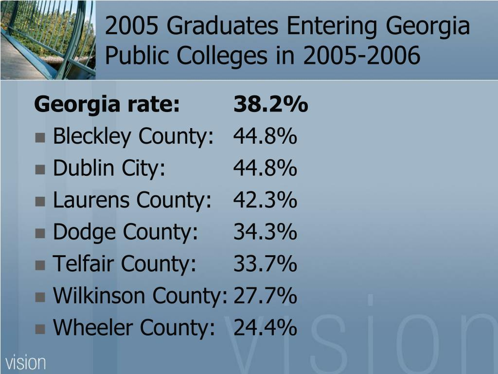 2005 Graduates Entering Georgia Public Colleges in 2005-2006