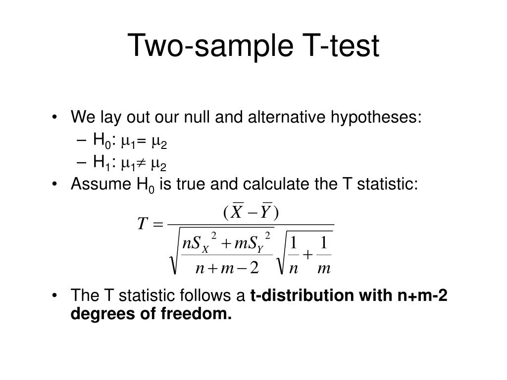 Two-sample T-test