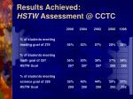 results achieved hstw assessment @ cctc