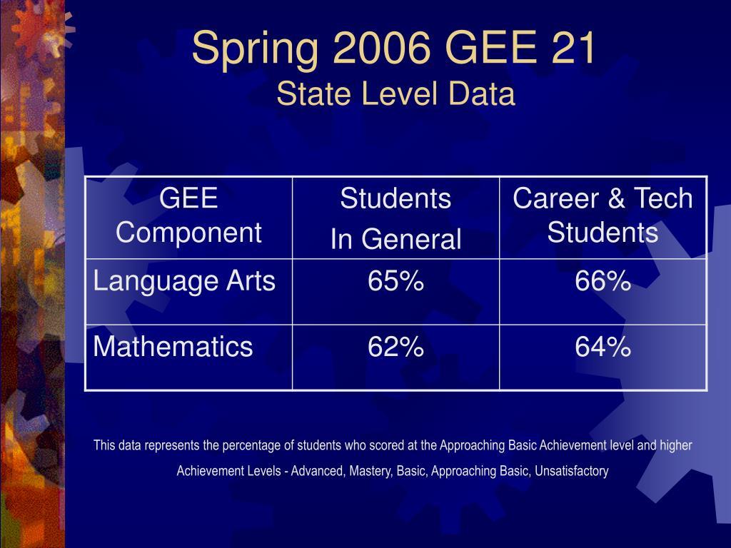 Spring 2006 GEE 21