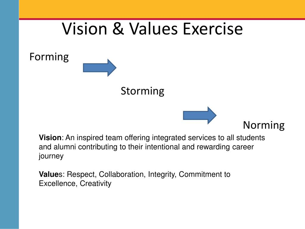 Vision & Values Exercise
